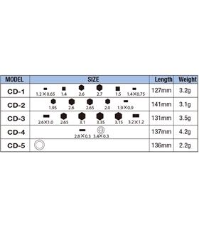 Conjunto de Chaves de Alinhamento Para Trimmers Goot - CD10G