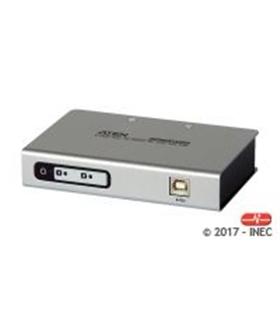 UC4852 - Conversor USB 2.0 para 2 portas RS-422/485 - UC4852