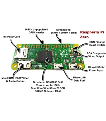 Raspberry Pi Zero Barebones Kit - Seeed Studio - RASPBERRYBZEROKIT